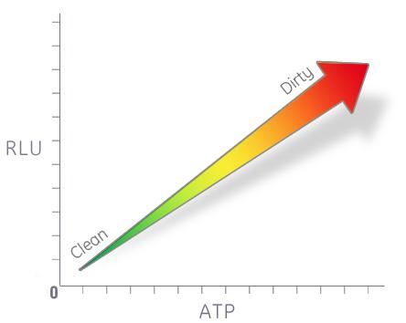 graph_1_passcautionfail